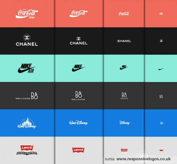 tendințe design